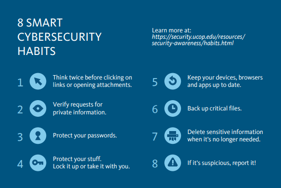 8 Smart Cybersecurity Habits