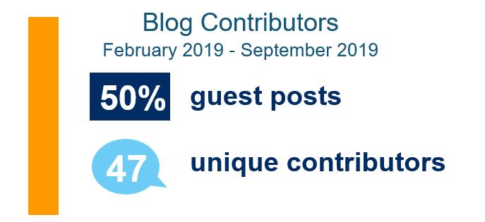 Breakdown of contributors to the UC IT Blog