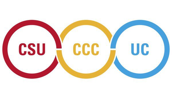 California Higher Ed Collaborative Conference logo, CSU, CCC, and UC circles entertwined