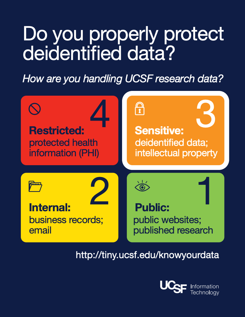 UCSF Know Your Data research-focused flyer