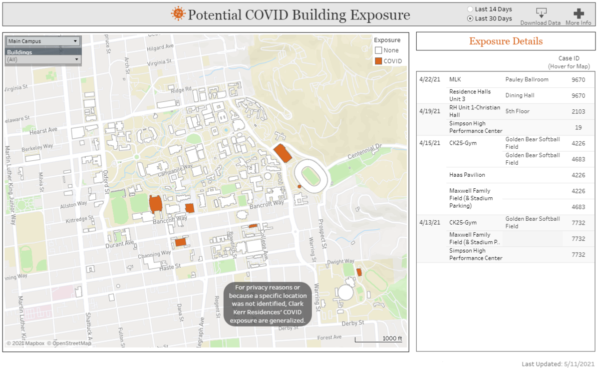 Figure 2: Potential Workplace Exposure Dashboard